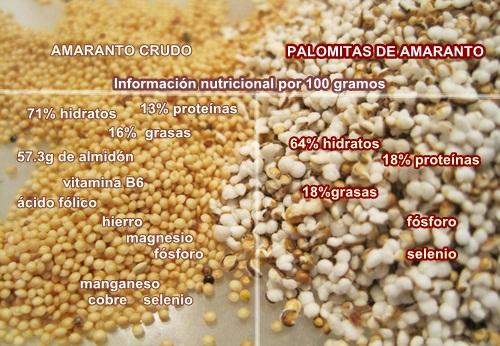 informacion nutricional amaranto