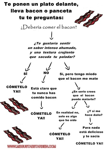 comer bacon o panceta