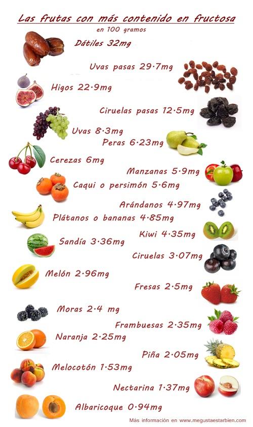 Nombres de frutas exoticas related keywords nombres de - Verduras lista de nombres ...