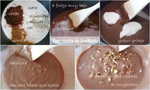 receta helado