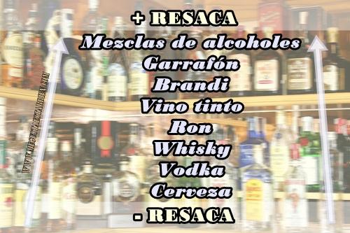 Alcohol RESACA