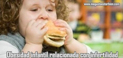 obesidad infantil e infertilidad