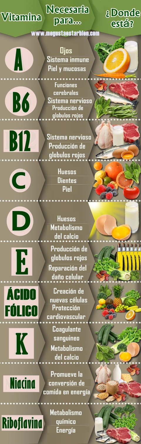 vitaminas esenciales