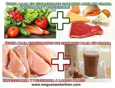 Diferencia entre dietas