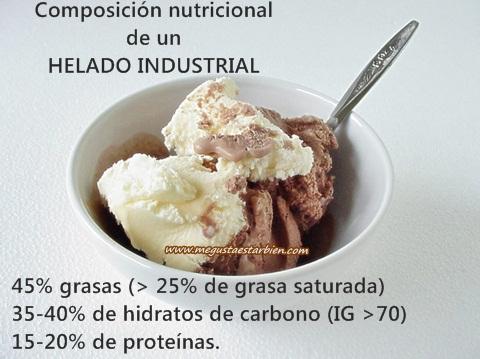 COMPOSICION NUTRICIONAL DE UN HELADO INDUSTRIAL