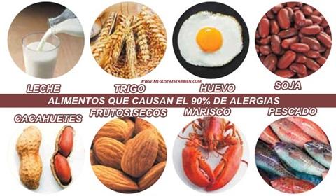 Dieta para alergicos al pescado