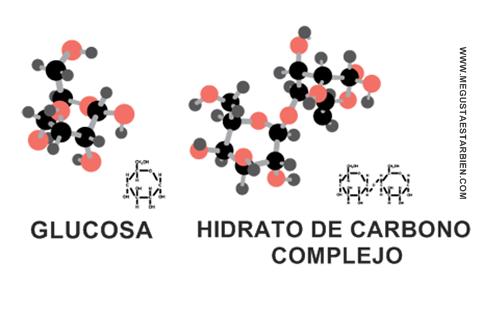 compleJOS-Y-simpleS-HIDRATOS